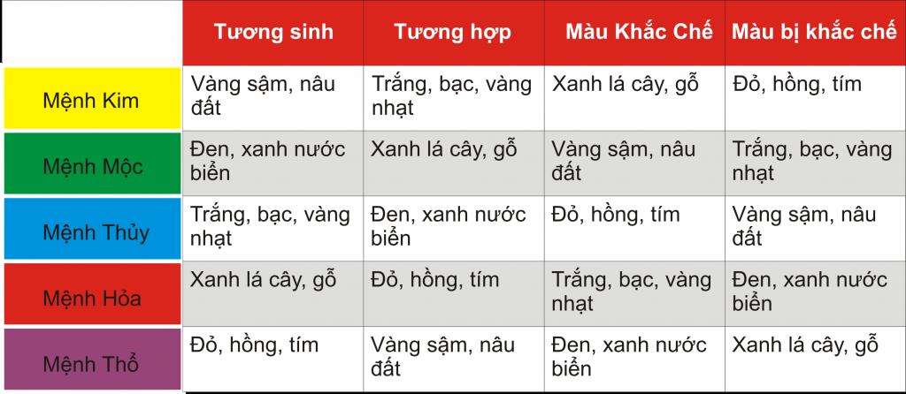 BangMau